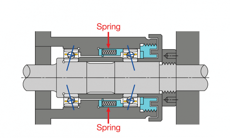 Preloading Ball Bearings Pt. II: Spring and Fixed Constraint