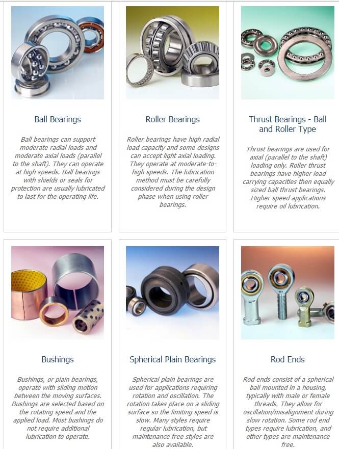 AST Launches Redesigned Product Catalog