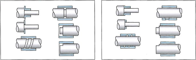 Incorrect and Correct Shaft Position with Bushings